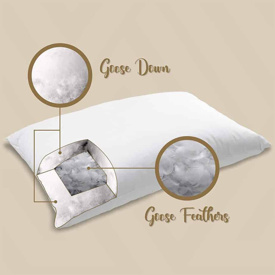 Continental Bedding Sandwich K1 Pillow